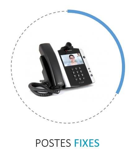 Téléphonie IP 3