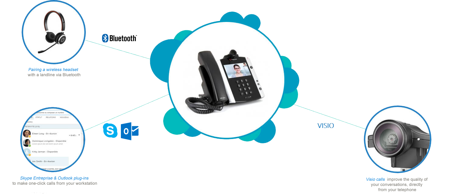 IP telephony 1